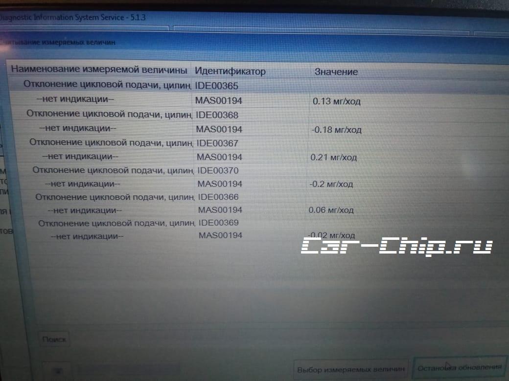Специалистами компании Car-Chip выполнен чип-тюнинг Volkswagen Touareg 3.0 TDI2017 г.в. CJMA(CRCD) 204л.с 400н.м, использовалась программа Stage 1 до 260л.с. 500н.м.